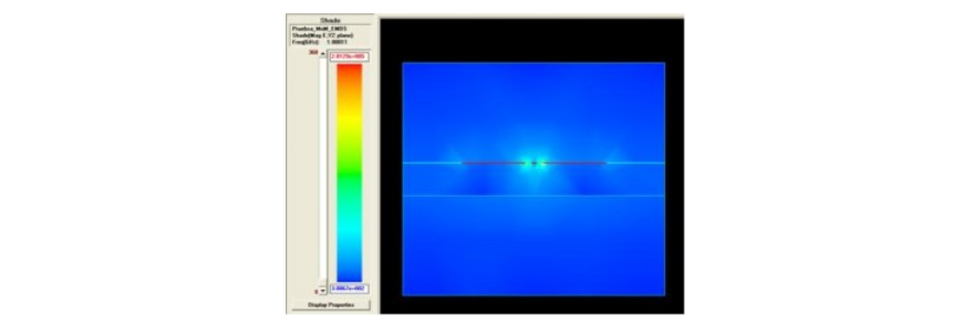 Measurement & Modeling Techniques (10 MHz – 75 GHz) — RF